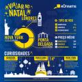 As preferências dos Portugueses no Natal de 2015