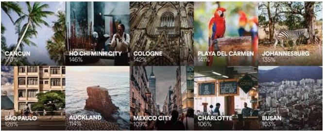 Descubra os destinos favoritos de quem viaja sozinho